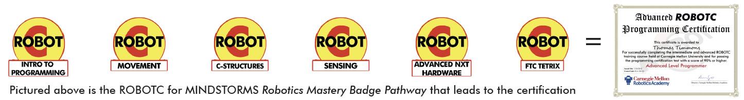 Lego-badge-pathway