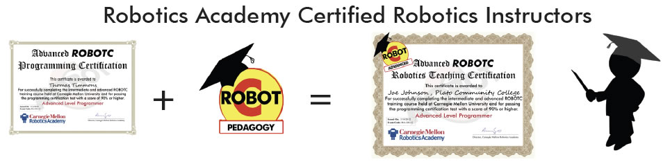 Robotics-academy-certified-robotics-instructors