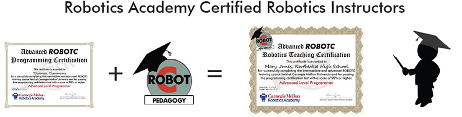 Robotics-academy-certified-robotics-instructors-vex